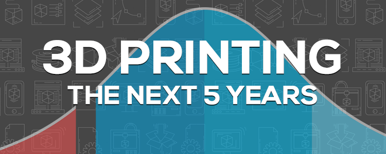 Desktop 3D printing the next 5 years